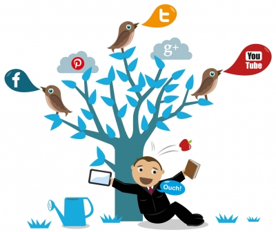 How social media marketing can help your business to become more successful in 2015!